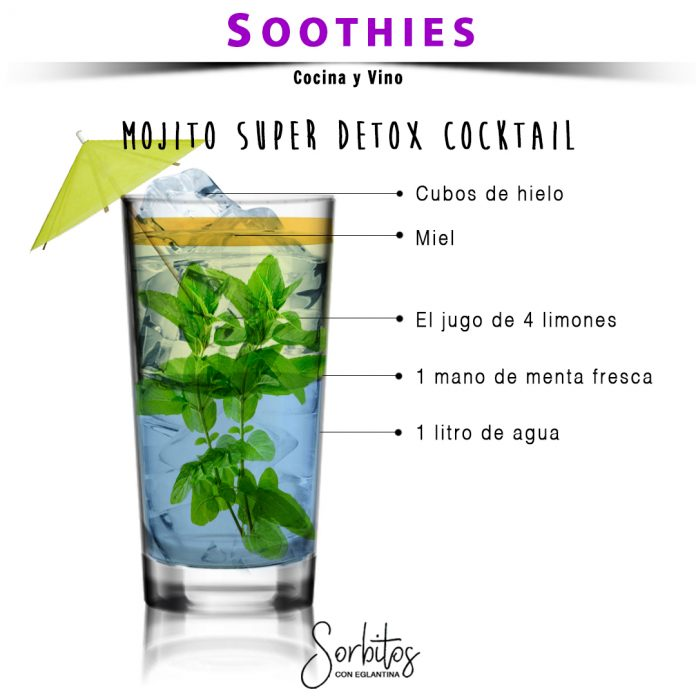 Mojito Super Detox Cocktail